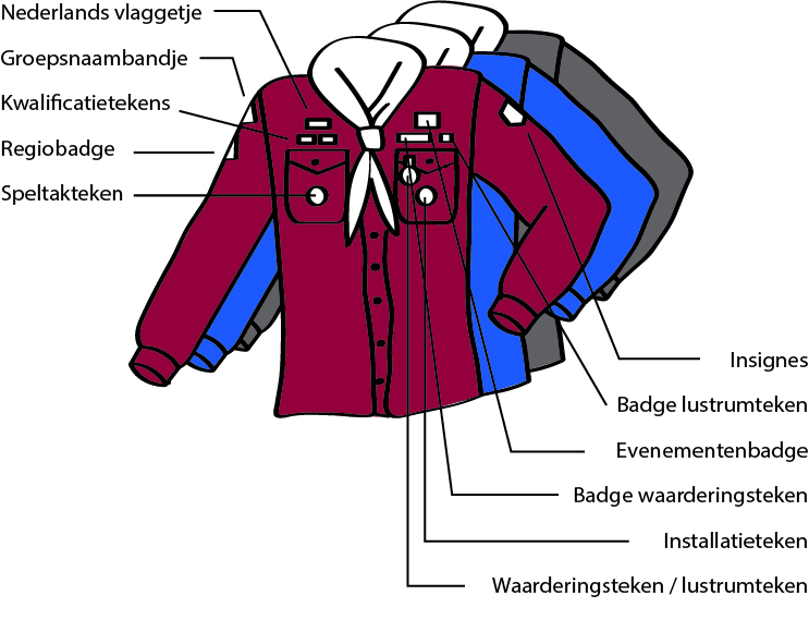 scouting_scoutfit_5_roverscouts